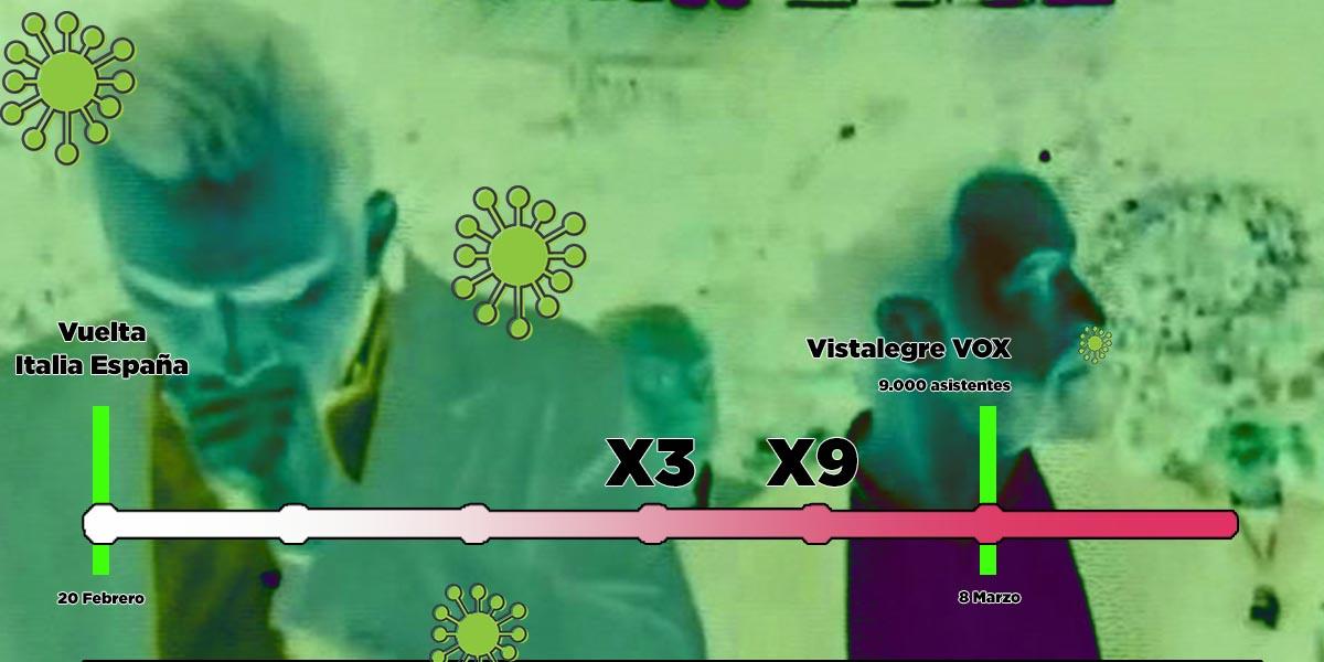 Como se pudo extender el virus de Vistalegre de VOX a toda la península